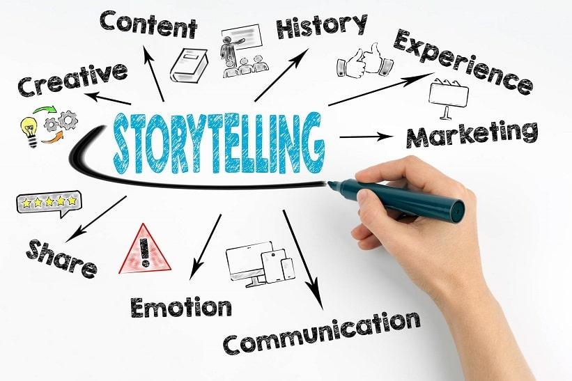 storytelling-marcas-y-negocios